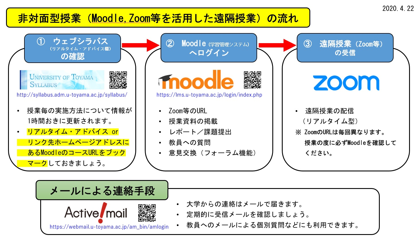 Moodle 三重 大学 CeMDS サポートデスク