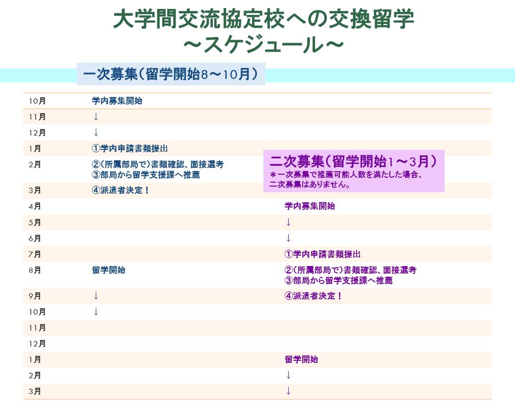 大学間交流協定校への交換留学 ~スケジュール~